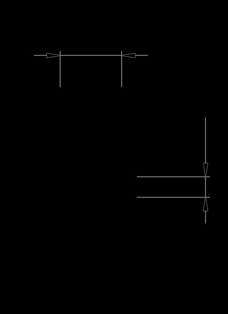 iotaap-embedded-standard_dimensions